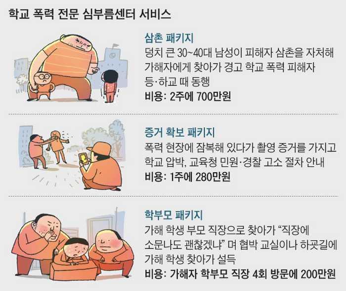 Корейский Бизнес